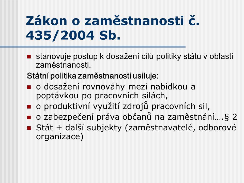 Zákon o zaměstnanosti č. 435/2004 Sb.