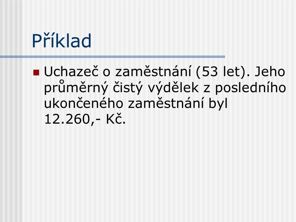 Příklad Uchazeč o zaměstnání (53 let). Jeho průměrný čistý výdělek z posledního ukončeného zaměstnání byl 12.260,- Kč.