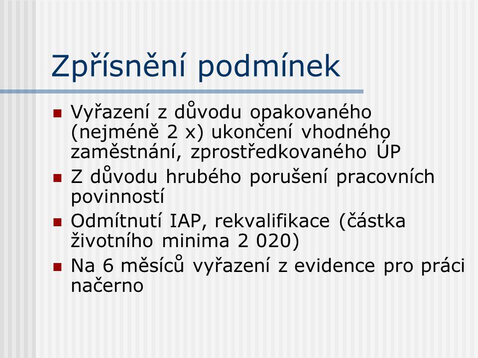 Zpřísnění podmínek Vyřazení z důvodu opakovaného (nejméně 2 x) ukončení vhodného zaměstnání, zprostředkovaného ÚP Z důvodu hrubého porušení pracovních povinností Odmítnutí IAP, rekvalifikace (částka životního minima 2 020) Na 6 měsíců vyřazení z evidence pro práci načerno