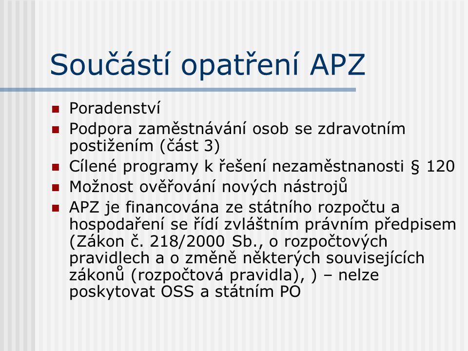 Součástí opatření APZ Poradenství Podpora zaměstnávání osob se zdravotním postižením (část 3) Cílené programy k řešení nezaměstnanosti § 120 Možnost o