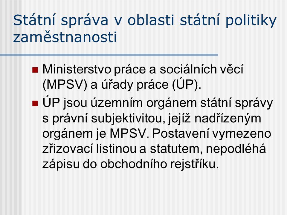 Státní správa v oblasti státní politiky zaměstnanosti Ministerstvo práce a sociálních věcí (MPSV) a úřady práce (ÚP). ÚP jsou územním orgánem státní s