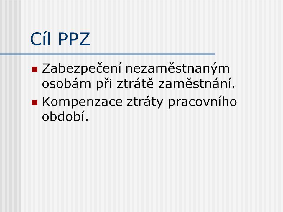 Příklad Uchazeč o zaměstnání (53 let).