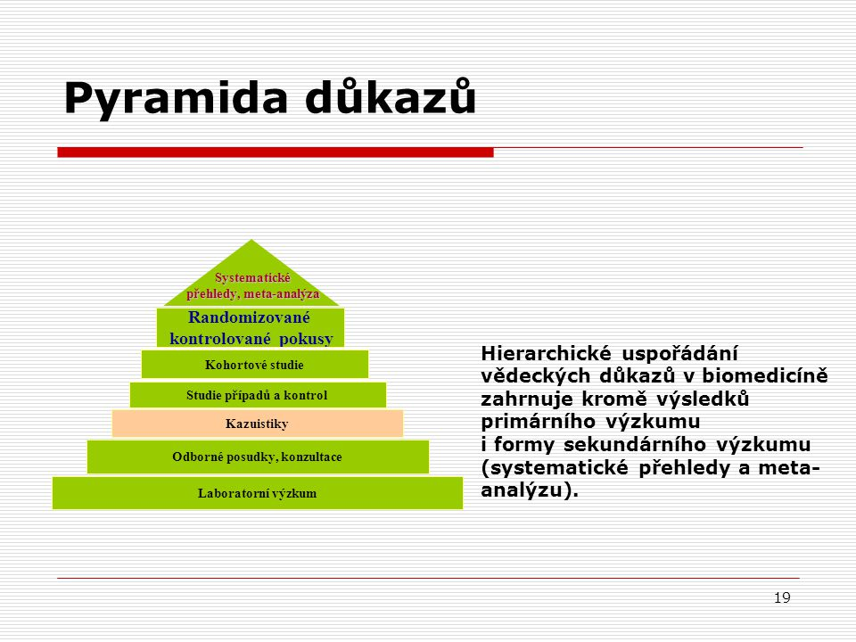 19 Randomizované kontrolované pokusy Kohortové studie Studie případů a kontrol Kazuistiky Laboratorní výzkum Odborné posudky, konzultace Systematické přehledy, meta-analýza Pyramida důkazů Hierarchické uspořádání vědeckých důkazů v biomedicíně zahrnuje kromě výsledků primárního výzkumu i formy sekundárního výzkumu (systematické přehledy a meta- analýzu).