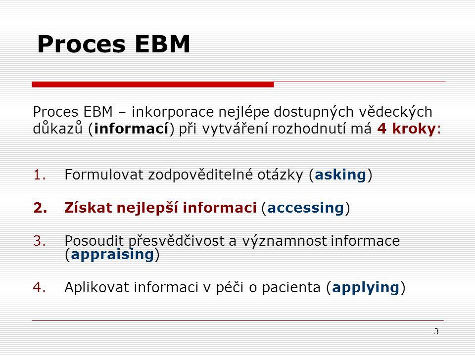 3 Proces EBM Proces EBM – inkorporace nejlépe dostupných vědeckých důkazů (informací) při vytváření rozhodnutí má 4 kroky: 1.Formulovat zodpověditelné otázky (asking) 2.Získat nejlepší informaci (accessing) 3.Posoudit přesvědčivost a významnost informace (appraising) 4.Aplikovat informaci v péči o pacienta (applying)