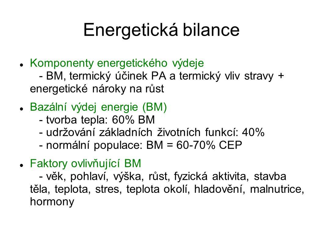 Energetická bilance Komponenty energetického výdeje - BM, termický účinek PA a termický vliv stravy + energetické nároky na růst Bazální výdej energie (BM) - tvorba tepla: 60% BM - udržování základních životních funkcí: 40% - normální populace: BM = 60-70% CEP Faktory ovlivňující BM - věk, pohlaví, výška, růst, fyzická aktivita, stavba těla, teplota, stres, teplota okolí, hladovění, malnutrice, hormony