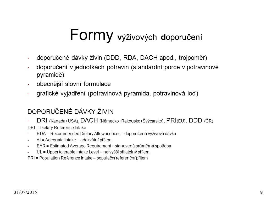 31/07/20159 Formy výživových doporučení - doporučené dávky živin (DDD, RDA, DACH apod., trojpoměr) - doporučení v jednotkách potravin (standardní porce v potravinové pyramidě) - obecnější slovní formulace - grafické vyjádření (potravinová pyramida, potravinová loď) DOPORUČENÉ DÁVKY ŽIVIN - DRI (Kanada+USA), DACH (Německo+Rakousko+Švýcarsko), PRI (EU), DDD (ČR) DRI = Dietary Reference Intake - RDA = Recommended Dietary Allowacebces – doporučená výživová dávka - AI = Adequate Intake – adekvátní příjem - EAR = Estimated Average Requirement – stanovená průměrná spotřeba - UL = Upper tolerable intake Level – nejvyšší přijatelný příjem PRI = Population Reference Intake – populační referenční příjem