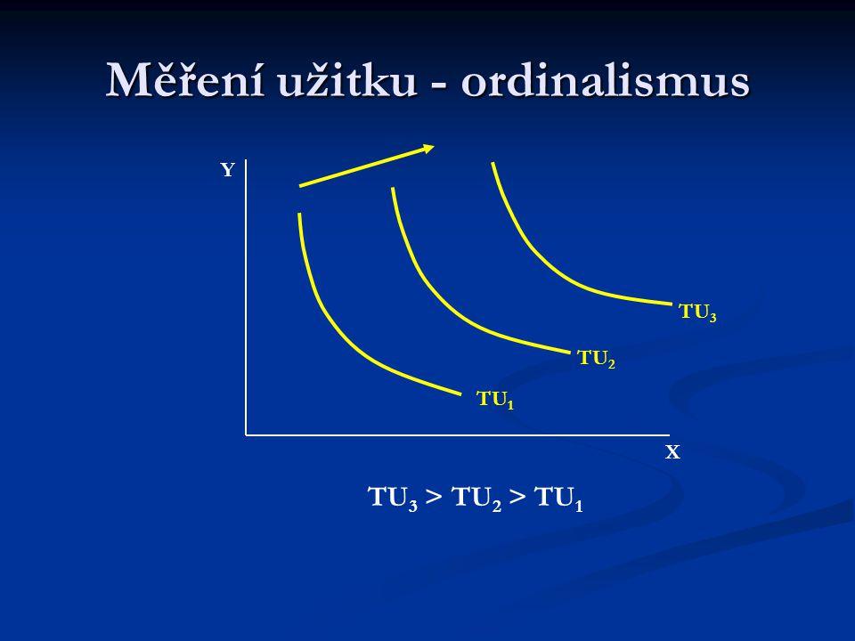 Měření užitku - kardinalismus TU=f(X,Y) Y X Velikost užitku jako funkce spotřeby statků X a Y