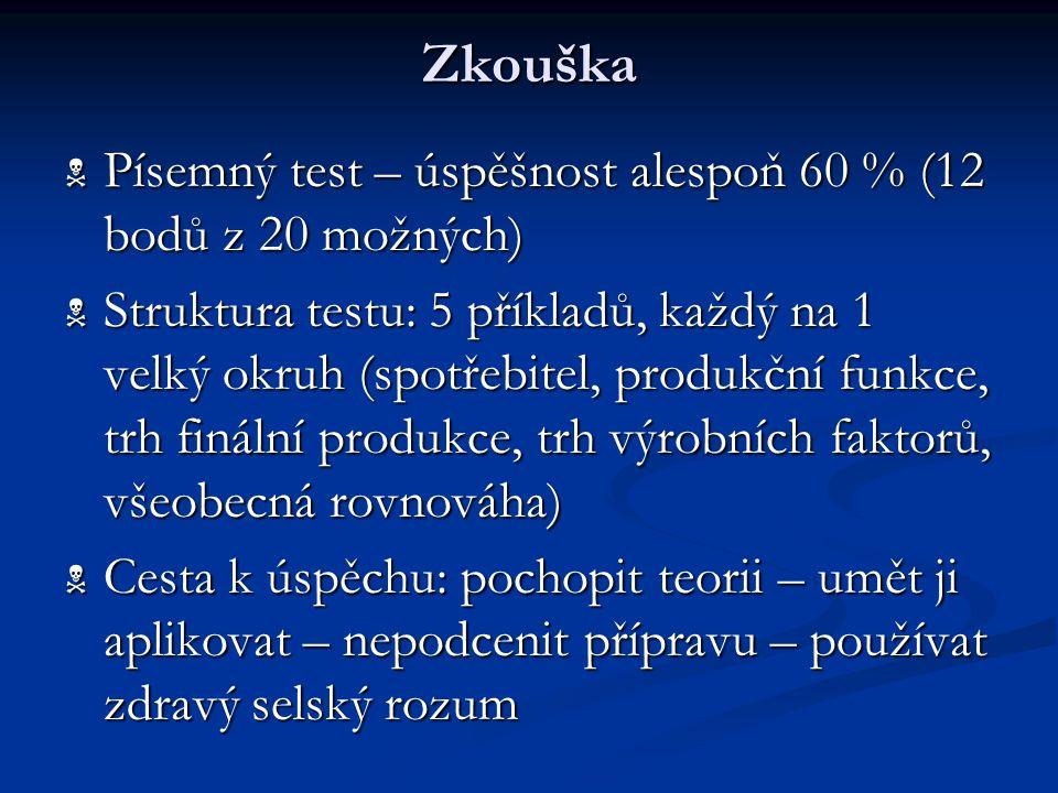 Mikroekonomie II úvodní přednáška  Petr Musil, kancelář č.
