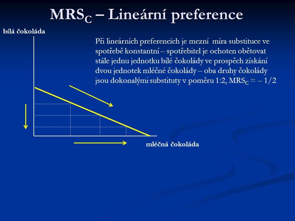 MRS C – Cobb-Douglasovy preference gumové medvídky čokoláda 63216321 1 2 3,5 5 A B C D MRS C při posunu z A do B = – (6 – 3)/(2 – 1) = – 3, neboli spotřebitel je ochoten při posunu z bodu A do bodu B obětovat 3 jednotky gumových medvídků ve prospěch získání 1 jednotky čokolády, poměr nahrazení ve spotřebě je 3:1 MRS C při posunu z C do D = – (2 – 1)/(5 – 3,5) = – 2/3, neboli spotřebitel je ochoten při posunu z bodu C do bodu D obětovat 1 jednotku gumových medvídků ve prospěch získání 1,5 jednotky čokolády, poměr nahrazení ve spotřebě je 2:3 podél IC se absolutní hodnota MRS C snižuje, neboť klesá zastoupení gumových medvídků (roste jejich vzácnost ve spotřebním koši) a roste zastoupení čokolády (klesá její vzácnost ve spotřebním koši) – spotřebitel je tedy ochoten obětovat relativně stále méně gumových medvídků ve prospěch získání relativně stále většího množství čokolády