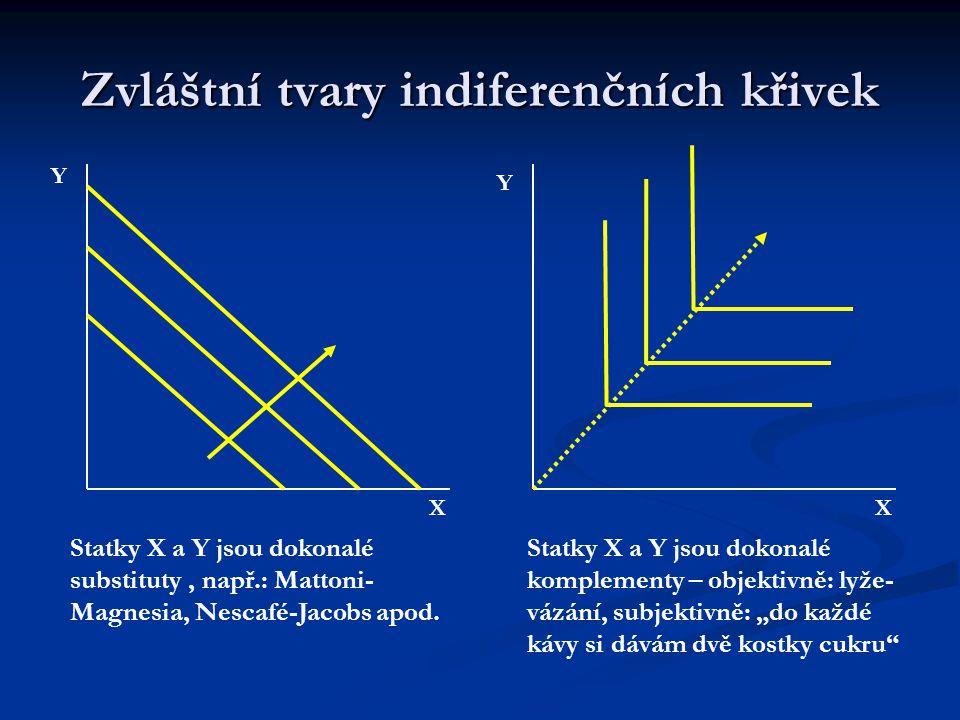 Zvláštní tvary indiferenčních křivek Y Y XX Statky X a Y jsou blízké substituty, např.: rohlík- chleba, vanilková- čokoládová zmrzlina apod. Statky X