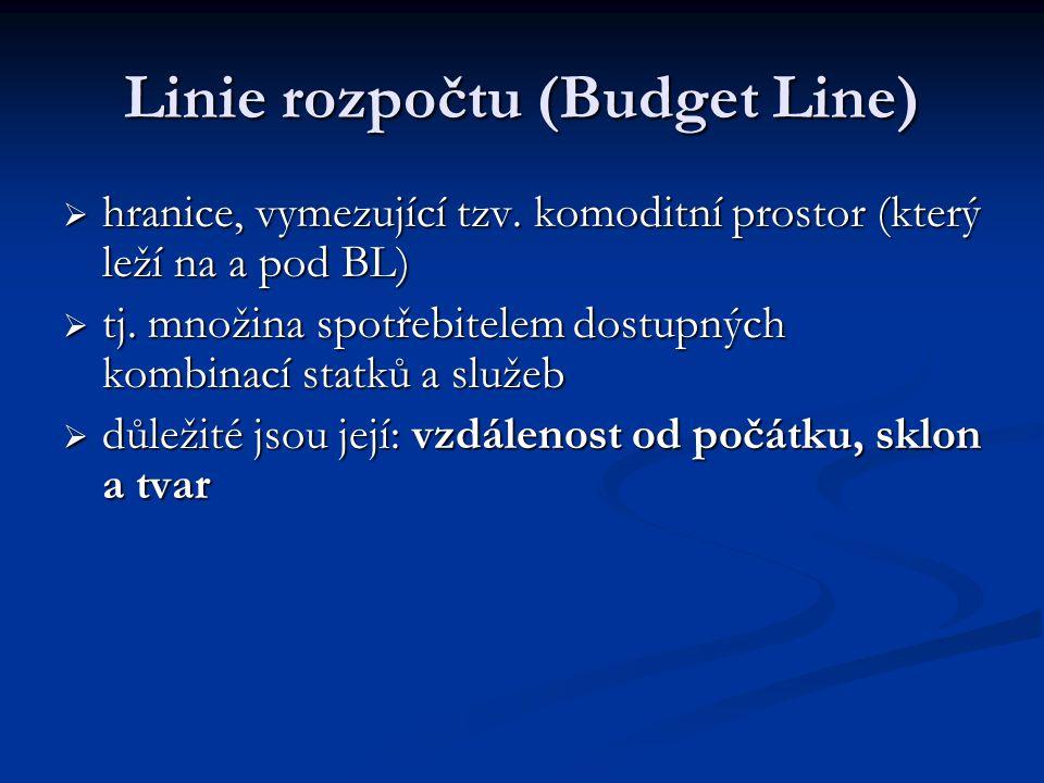 Rozpočtové omezení Pro rozpočtové omezení platí: I = PX. X + PY. Y neboli: ZDROJE = UŽITÍ ZDROJŮ spotřebitel vynakládá celý svůj důchod, nebo, tvoří-l