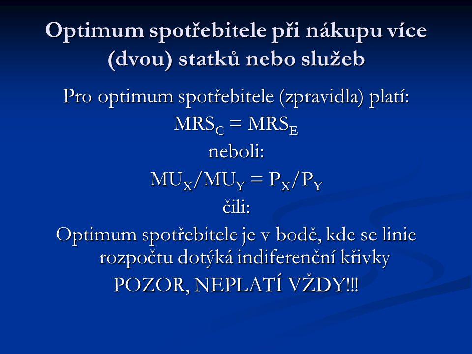 Optimum spotřebitele při nákupu jednoho statku nebo služby Pro optimum platí: MU X = P X X PXPX MU X PX*PX* E X* nakupoval-li by spotřebitel množství