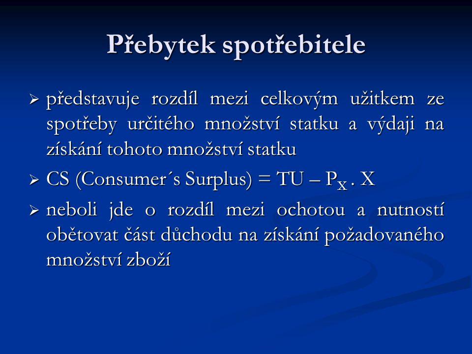 Optimum spotřebitele – rohové řešení U1U1 U2U2 U3U3 A E Y X Optimum spotřebitele je v bodě E. Bod A představuje dostupnou kombinaci statků, ovšem opět