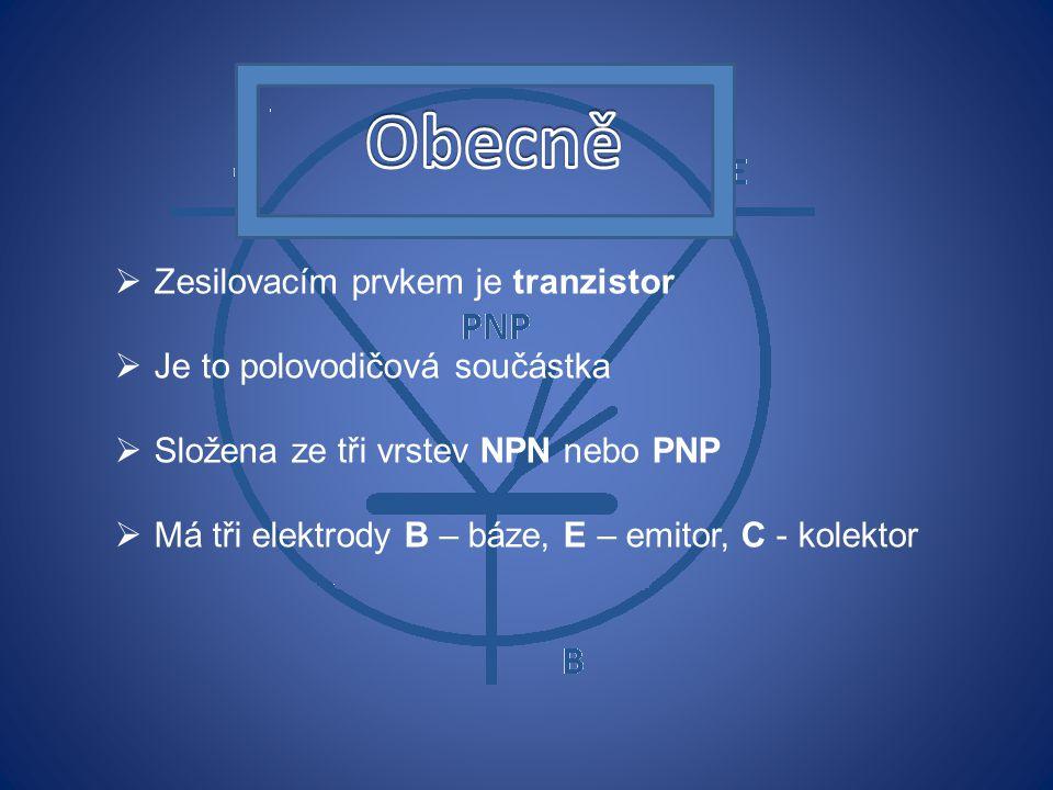  Zesilovacím prvkem je tranzistor  Je to polovodičová součástka  Složena ze tři vrstev NPN nebo PNP  Má tři elektrody B – báze, E – emitor, C - ko