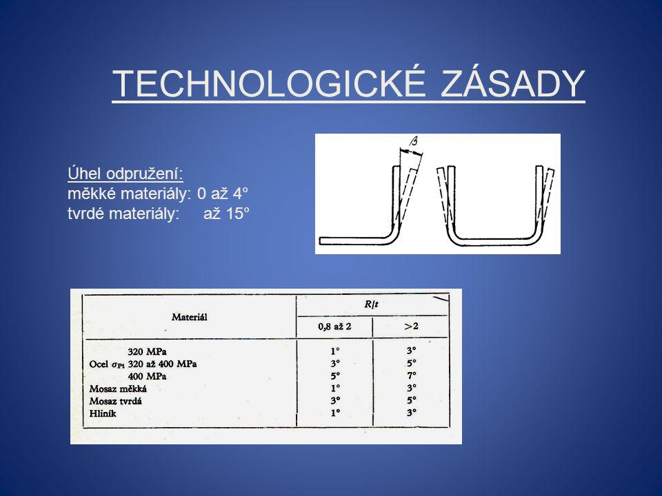TECHNOLOGICKÉ ZÁSADY Úhel odpružení: měkké materiály: 0 až 4° tvrdé materiály: až 15°