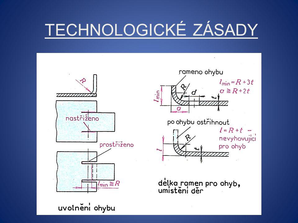 TECHNOLOGICKÉ ZÁSADY
