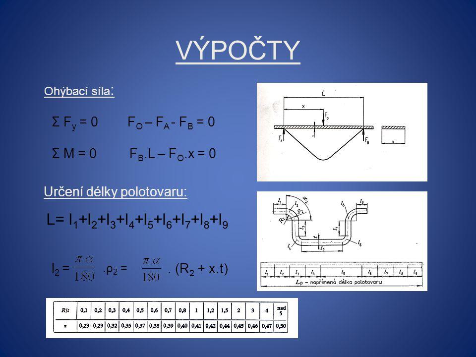VÝPOČTY Ohýbací síla : Σ F y = 0 F O – F A - F B = 0 Σ M = 0 F B.L – F O.x = 0 Určení délky polotovaru: l 2 =.ρ 2 =. (R 2 + x.t)