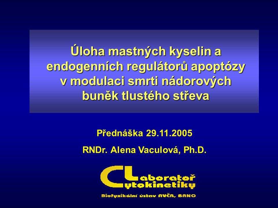 Modulace buněčného cyklu a proliferace prostřednictvím PUFAs - významné ovlivnění proliferace nádorových buněk pomocí mastných kyselin - silná závislost na typu PUFA, její koncentraci a době působení - paradox mastných kyselin (Cornwell, Morisaki, 1988) - nízké koncentrace – stimulace proliferace - vysoké koncentrace – inhibice proliferace Studium proliferace buněk po působení PUFAs v našich experimentech: - stanovení počtu buněk (přisedlé, plovoucí, celkem), viability - inkorporace 3H thymidinu - měření buněčného cyklu (po obarvení DNA – propidium jodidem) - studium proteinů zapojených v regulaci buněčného cyklu