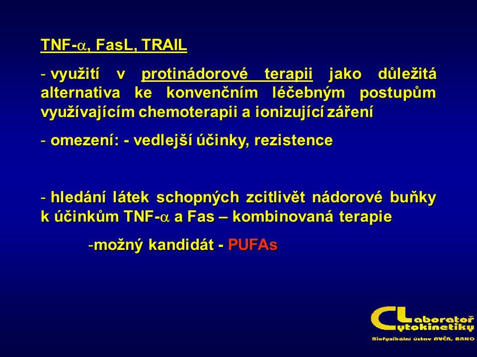 TNF- , FasL, TRAIL - využití v jako důležitá alternativa ke konvenčním léčebným postupům využívajícím chemoterapii a ionizující záření - využití v pr