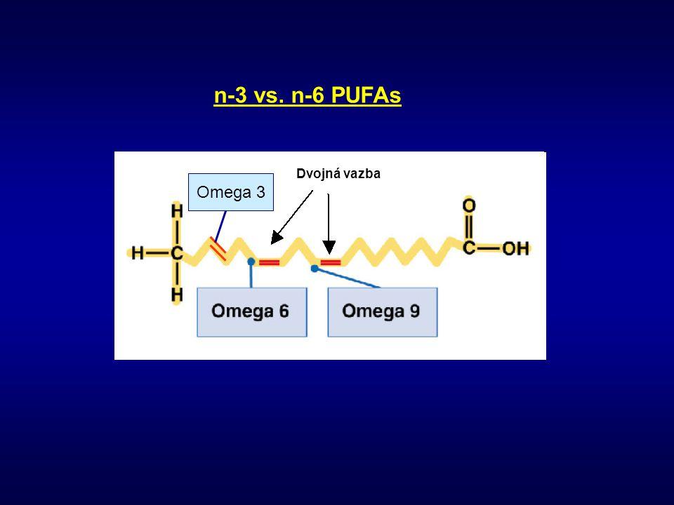 Dvojná vazba n-3 vs. n-6 PUFAs Omega 3