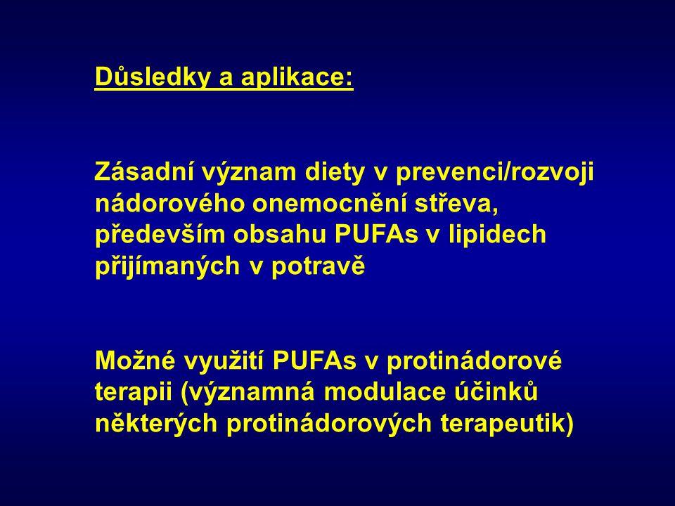 Důsledky a aplikace: Zásadní význam diety v prevenci/rozvoji nádorového onemocnění střeva, především obsahu PUFAs v lipidech přijímaných v potravě Mož