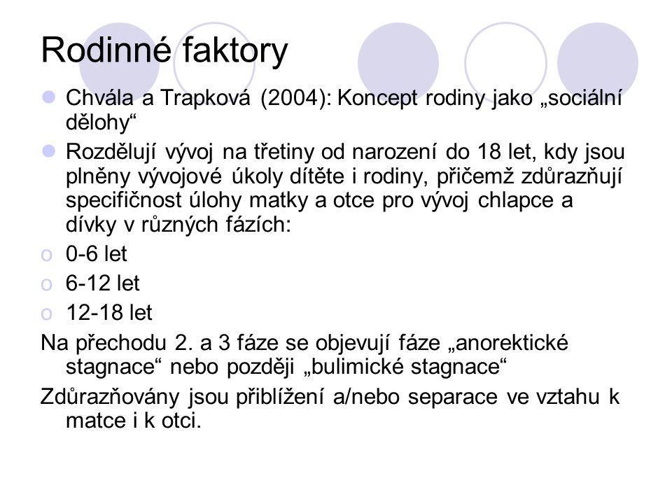 """Rodinné faktory Chvála a Trapková (2004): Koncept rodiny jako """"sociální dělohy"""" Rozdělují vývoj na třetiny od narození do 18 let, kdy jsou plněny vývo"""