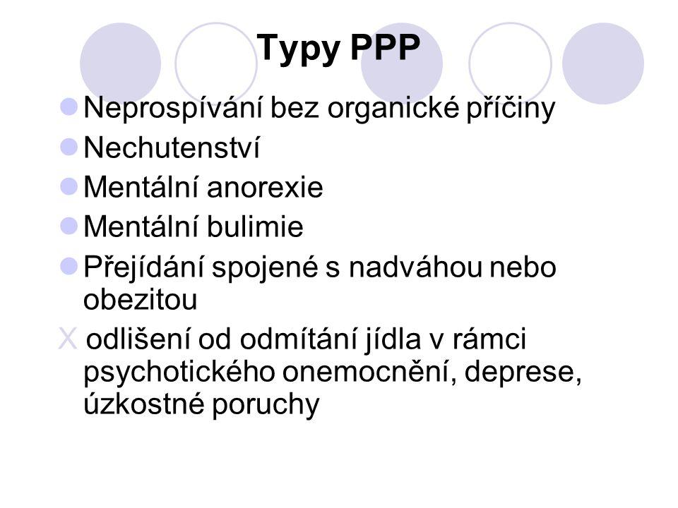 Typy PPP Neprospívání bez organické příčiny Nechutenství Mentální anorexie Mentální bulimie Přejídání spojené s nadváhou nebo obezitou X odlišení od o