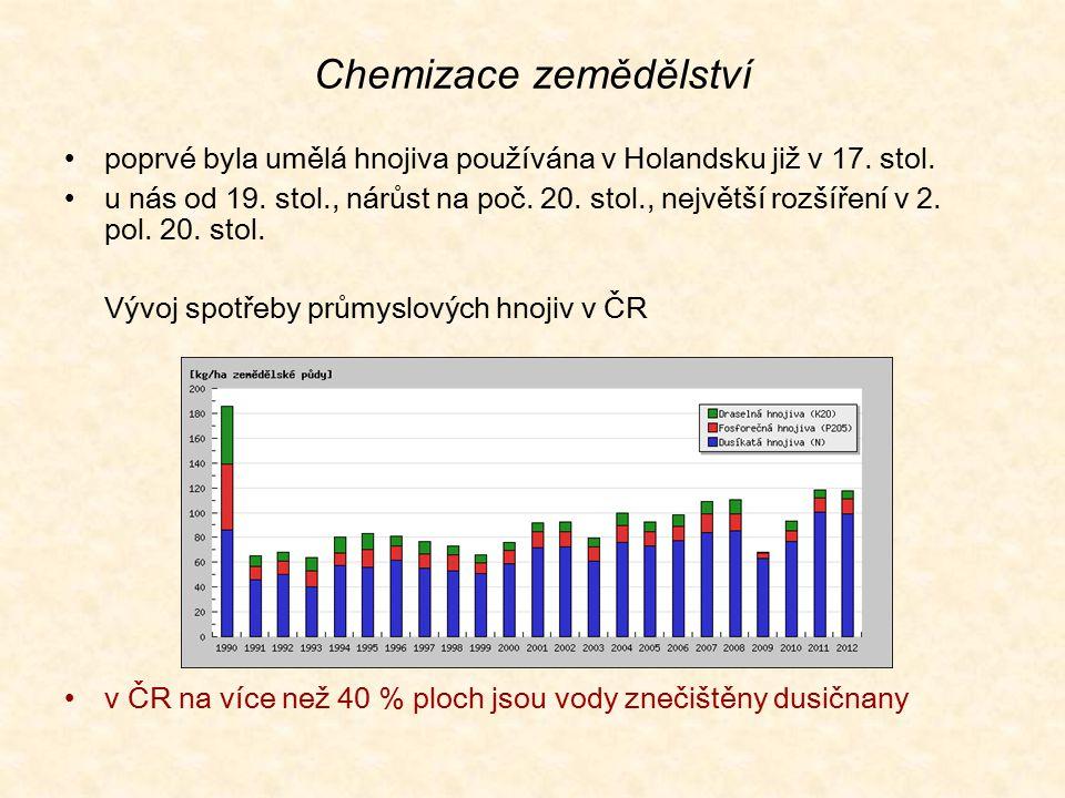 Chemizace zemědělství poprvé byla umělá hnojiva používána v Holandsku již v 17. stol. u nás od 19. stol., nárůst na poč. 20. stol., největší rozšíření