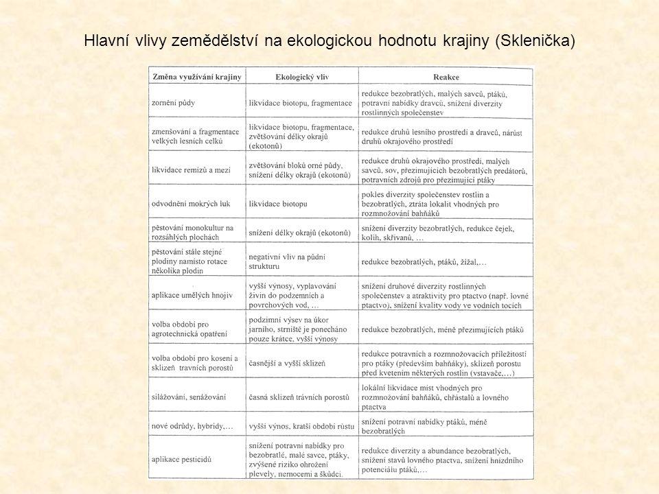 Hlavní vlivy zemědělství na ekologickou hodnotu krajiny (Sklenička)