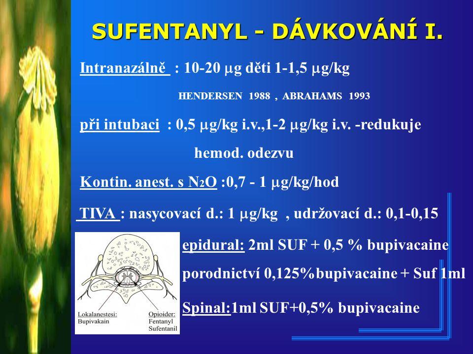 Intranazálně : 10-20  g děti 1-1,5  g/kg při intubaci : 0,5  g/kg i.v.,1-2  g/kg i.v.