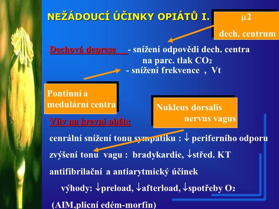 ALFENTANYL Syntetizován v 70.letech vlastnosti : vlastnosti : ultrakrátce působící opioid rychlý nástup účinku ( 60 sec.