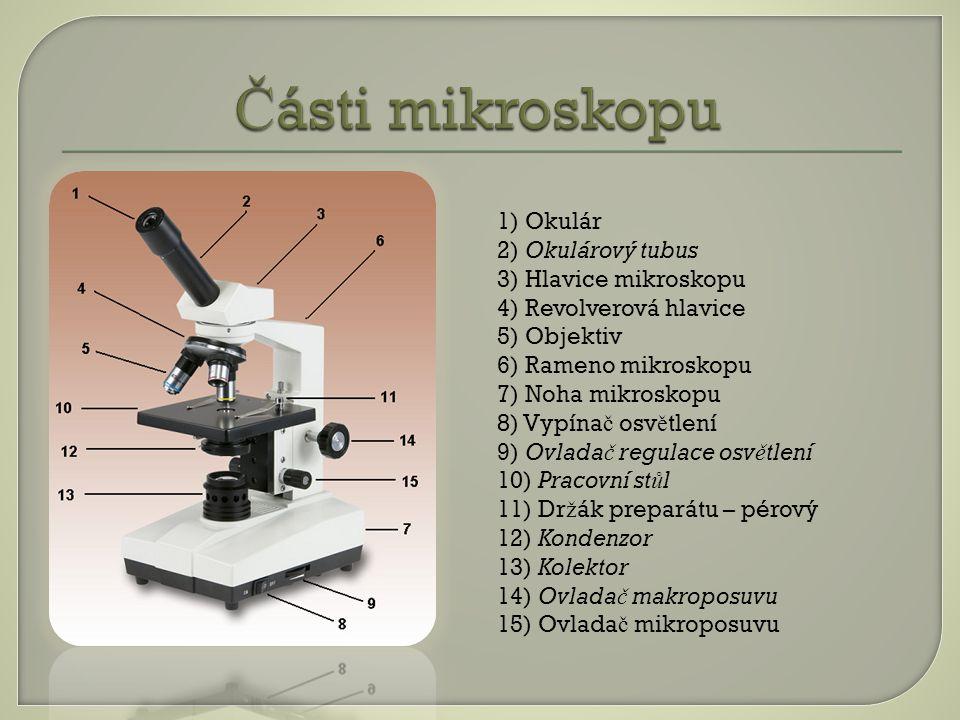 1) Okulár 2) Okulárový tubus 3) Hlavice mikroskopu 4) Revolverová hlavice 5) Objektiv 6) Rameno mikroskopu 7) Noha mikroskopu 8) Vypína č osv ě tlení