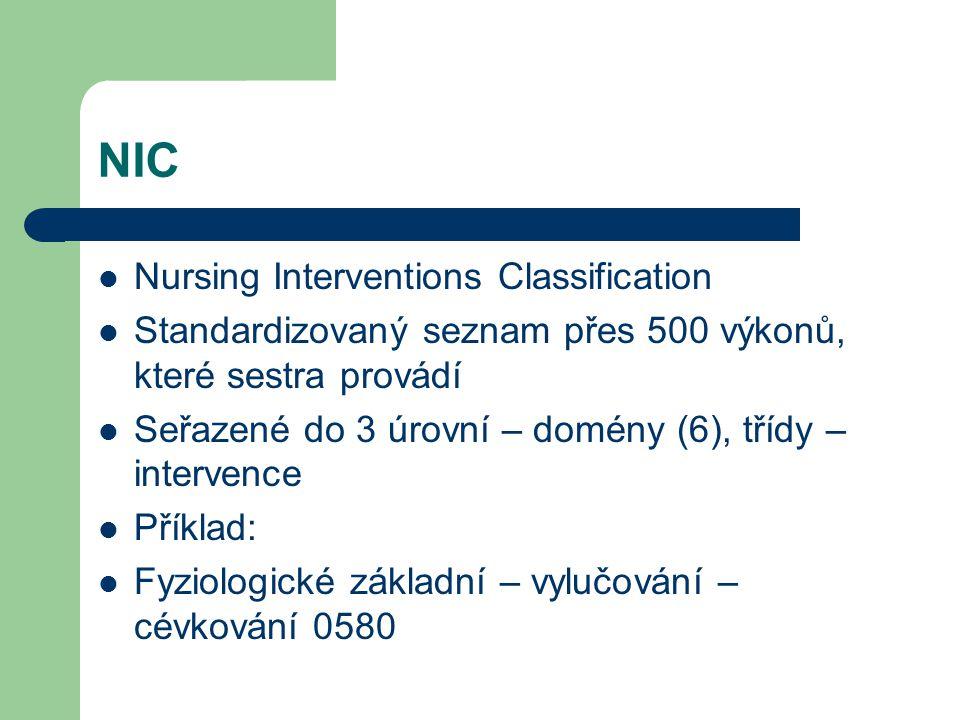 NIC Nursing Interventions Classification Standardizovaný seznam přes 500 výkonů, které sestra provádí Seřazené do 3 úrovní – domény (6), třídy – inter