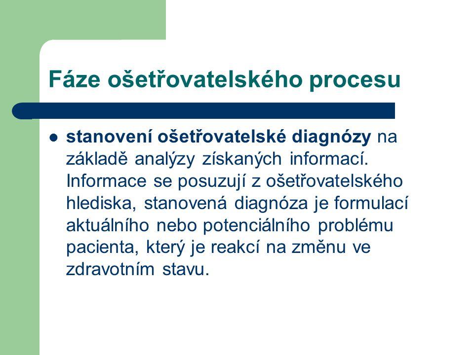 Fáze ošetřovatelského procesu stanovení ošetřovatelské diagnózy na základě analýzy získaných informací. Informace se posuzují z ošetřovatelského hledi