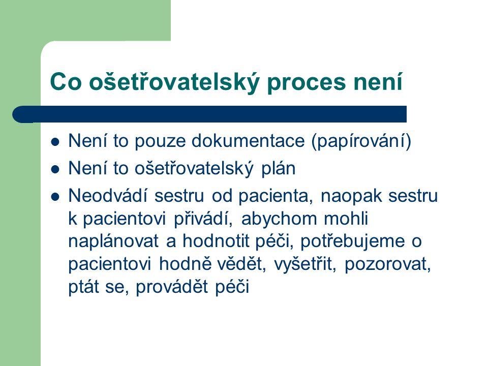 Co ošetřovatelský proces není Není to pouze dokumentace (papírování) Není to ošetřovatelský plán Neodvádí sestru od pacienta, naopak sestru k paciento