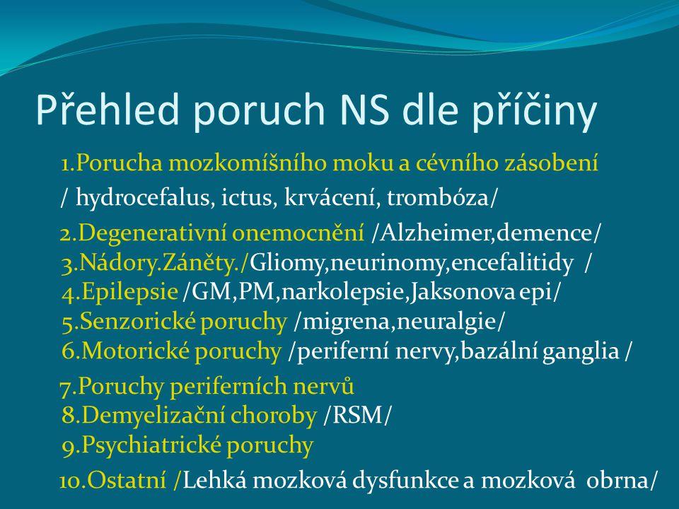 Přehled poruch NS dle příčiny 1.Porucha mozkomíšního moku a cévního zásobení / hydrocefalus, ictus, krvácení, trombóza/ 2.Degenerativní onemocnění /Al