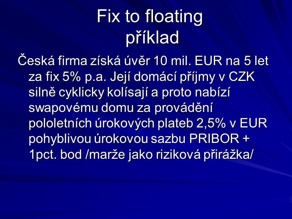 Fix to floating příklad Česká firma získá úvěr 10 mil.