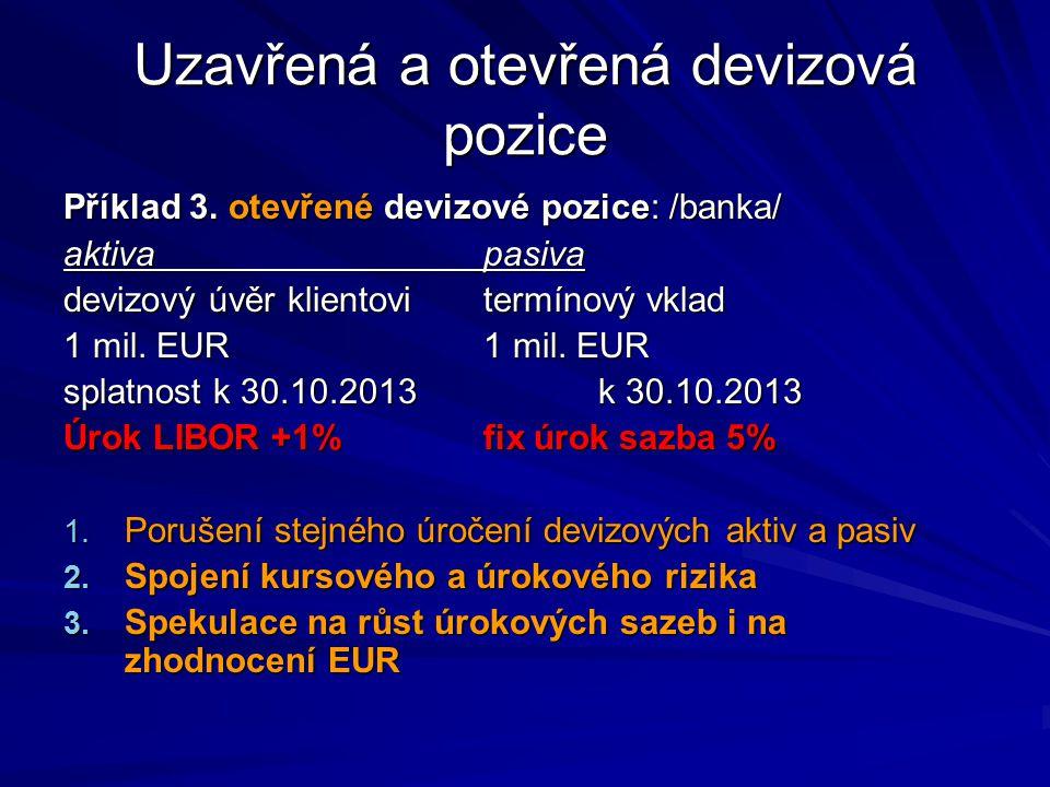 Zajištění dlouhé pozice forwardovou operací aktiva /banka /pasiva Směnka v EURdepozita v CZK 1,05 mil.