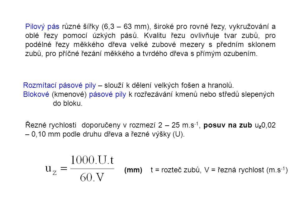 Geometrie zubů pilového pásu Doporučený úhel hřbetu  25 – 30 o břitu  50 o čela  10 – 15 o rozteč t 4 – 10 mm α – úhel hřbetu β – úhel břitu γ – úhel čela δ- úhel řezu
