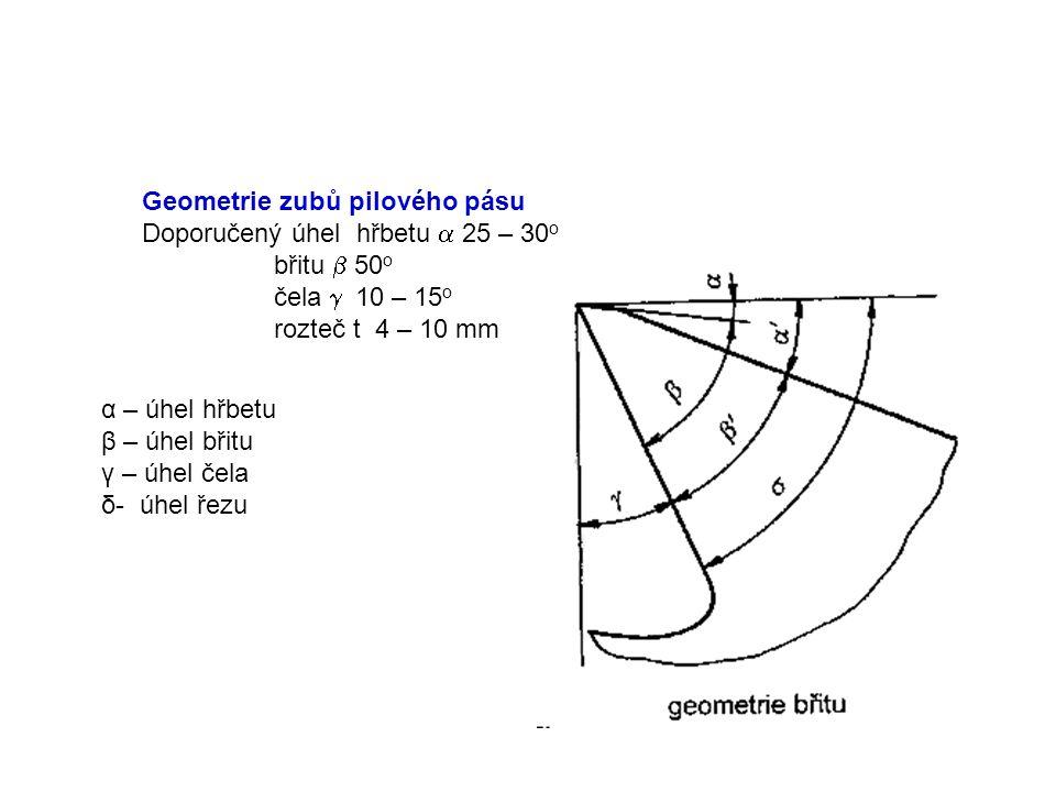 Geometrie zubů pilového pásu Doporučený úhel hřbetu  25 – 30 o břitu  50 o čela  10 – 15 o rozteč t 4 – 10 mm α – úhel hřbetu β – úhel břitu γ – úh