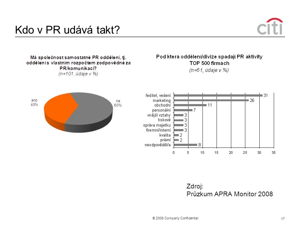 ® 2006 Company Confidential 17 Kdo v PR udává takt Zdroj: Průzkum APRA Monitor 2008