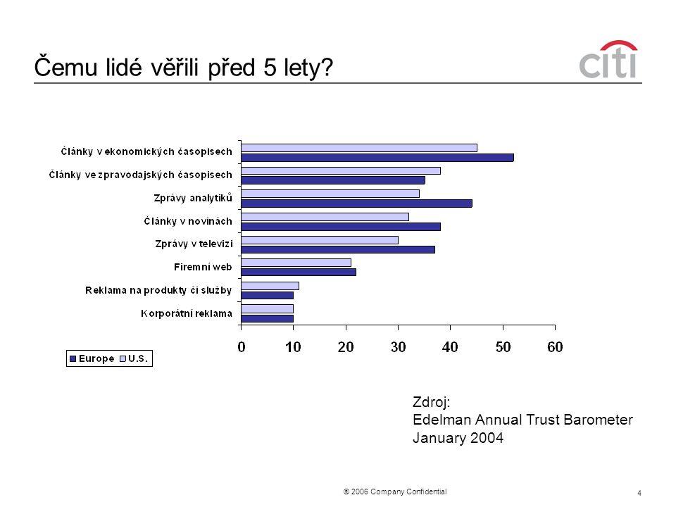 ® 2006 Company Confidential 4 Čemu lidé věřili před 5 lety? Zdroj: Edelman Annual Trust Barometer January 2004