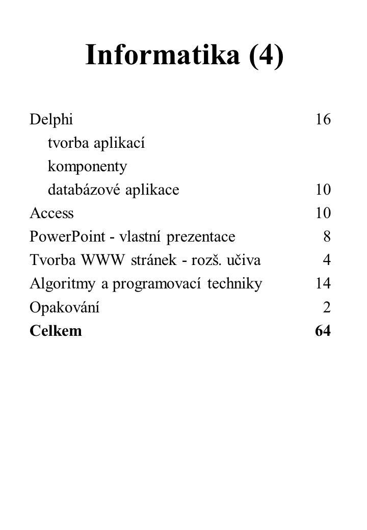 Informatika (4) Delphi 16 tvorba aplikací komponenty databázové aplikace 10 Access 10 PowerPoint - vlastní prezentace 8 Tvorba WWW stránek - rozš. uči