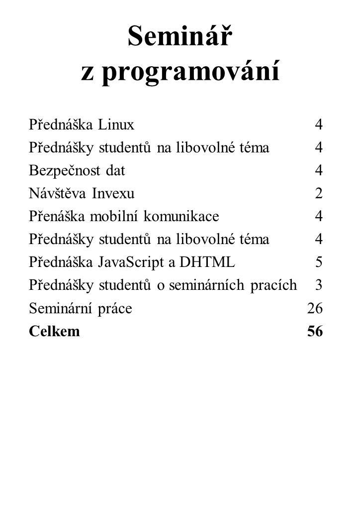 Seminář z programování Přednáška Linux4 Přednášky studentů na libovolné téma4 Bezpečnost dat4 Návštěva Invexu2 Přenáška mobilní komunikace4 Přednášky