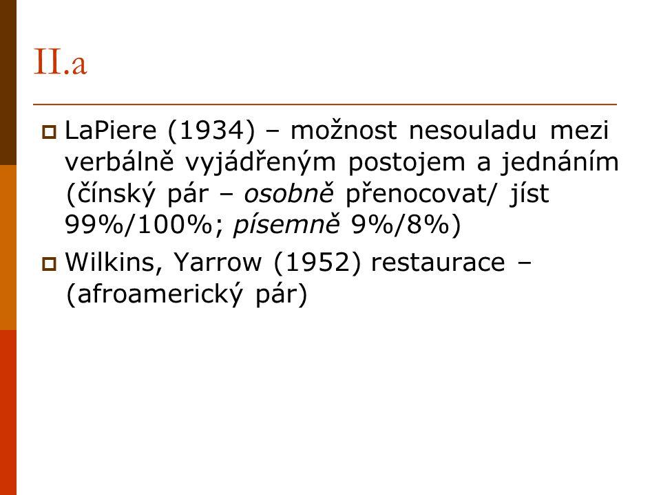 II.a  LaPiere (1934) – možnost nesouladu mezi verbálně vyjádřeným postojem a jednáním (čínský pár – osobně přenocovat/ jíst 99%/100%; písemně 9%/8%)