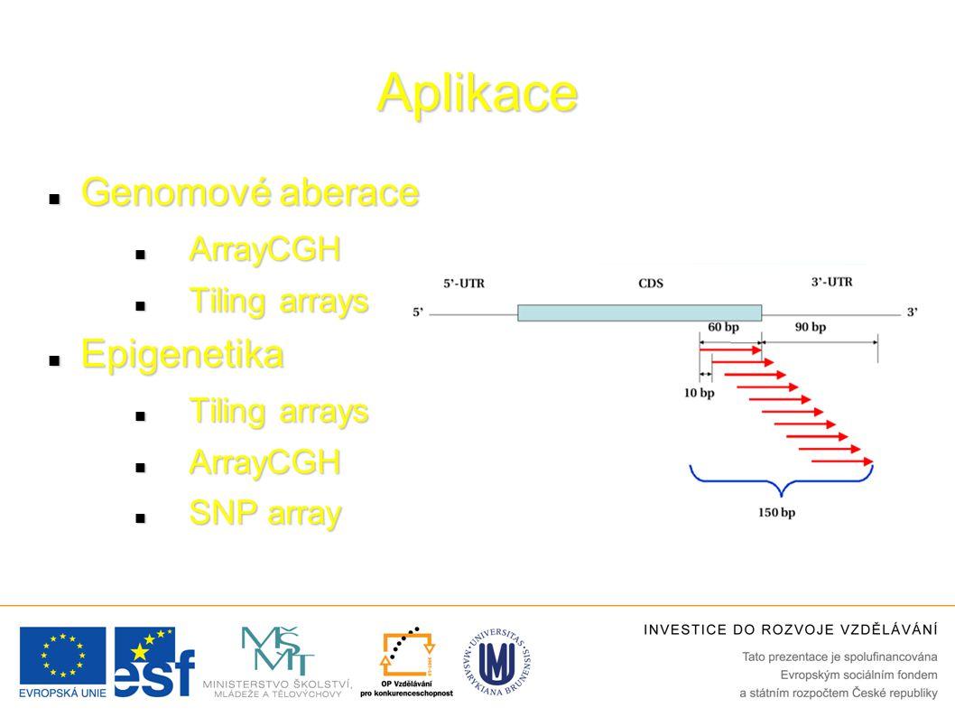 Aplikace Genomové aberace Genomové aberace ArrayCGH ArrayCGH Tiling arrays Tiling arrays Epigenetika Epigenetika Tiling arrays Tiling arrays ArrayCGH ArrayCGH SNP array SNP array