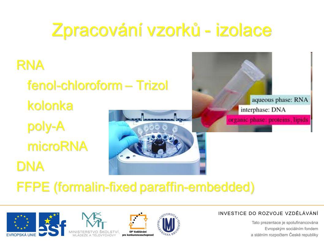 Zpracování vzorků - izolace RNA fenol-chloroform – Trizol kolonkapoly-AmicroRNADNA FFPE (formalin-fixed paraffin-embedded)