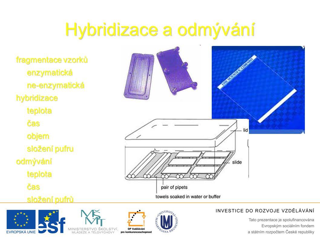 Hybridizace a odmývání fragmentace vzorků enzymatickáne-enzymatickáhybridizaceteplotačasobjem složení pufru odmýváníteplotačas složení pufrů