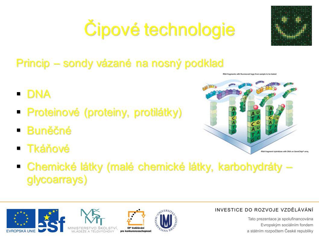 Čipové technologie Princip – sondy vázané na nosný podklad  DNA  Proteinové (proteiny, protilátky)  Buněčné  Tkáňové  Chemické látky (malé chemické látky, karbohydráty – glycoarrays)