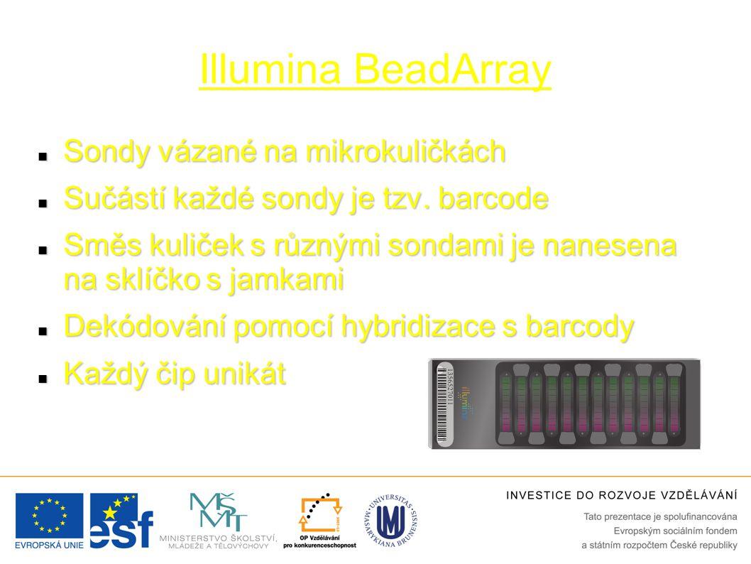 Illumina BeadArray Sondy vázané na mikrokuličkách Sondy vázané na mikrokuličkách Sučástí každé sondy je tzv.